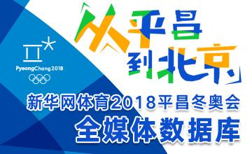 2018年平昌冬奧會