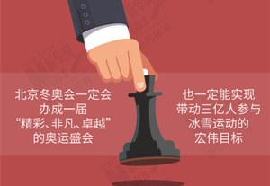 """""""我们一定行!""""国家体育总局局长谈北京冬奥会"""