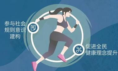 中國馬拉松未來怎麼走?這份官方演講釋放五大信號
