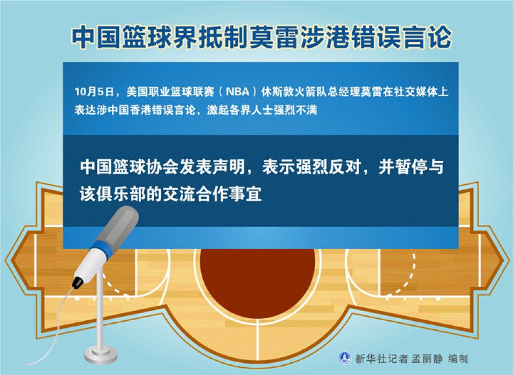 7、中國籃球界抵制莫雷涉港錯誤言論