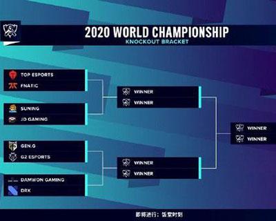 英雄聯盟全球總決賽小組賽完賽 TES、JDG、SN順利晉級八強